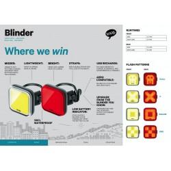 sada blikačiek Knog Blinder Black - Twinpack